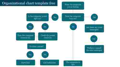 Organizational chart template free powerpoint
