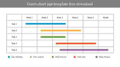 Editable Gantt chart PPT template free download