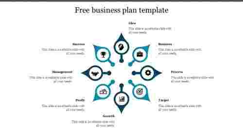 Free business plan presentation template