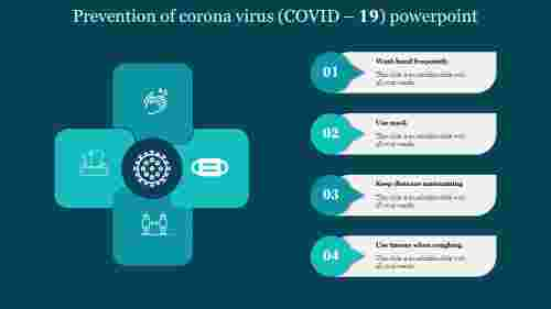 Prevention of corona virus (COVID -19) powerpoint