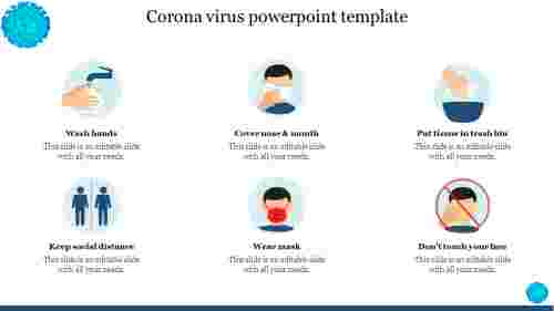 Corona virus powerpoint template