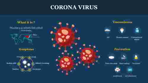 CoronaviruspowerpointtemplateDesigns