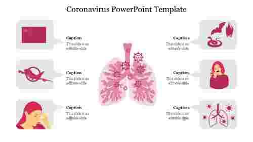 Coronaviruspowerpointtemplateslide