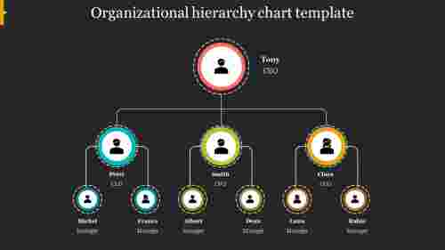 Creative Organizational Hierarchy Chart Template