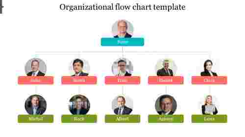 Simple Organizational Flow Chart Template