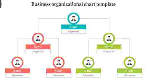 Editable business organizational chart template