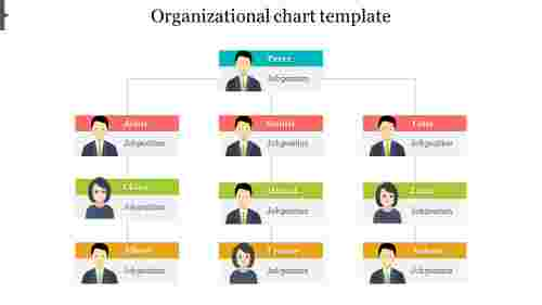 editable Organizational chart template presentation
