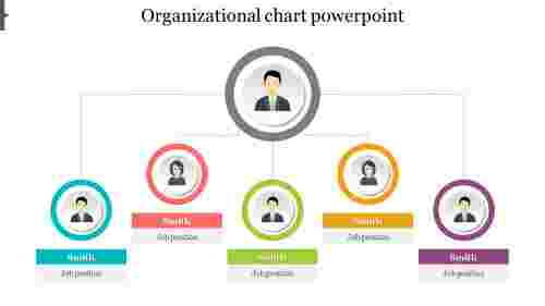 Organizational chart powerpoint with circle design