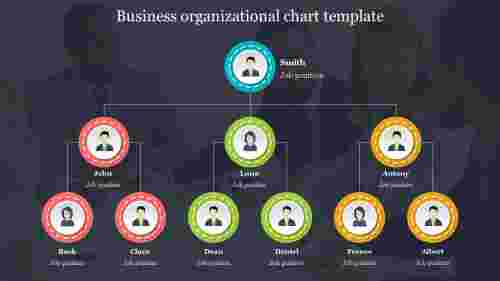 Best business organizational chart template