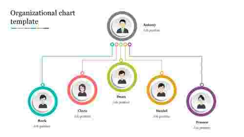 Infographic Organizational chart template