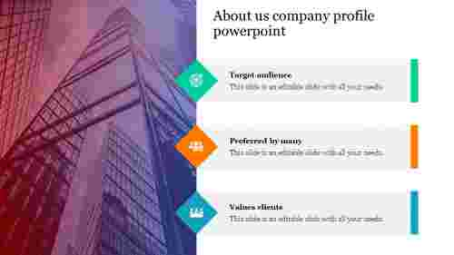 Editable about us company profile PowerPoint- Company profile