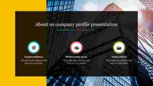 Best About us company profile presentation template