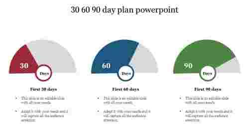 30%2060%2090%20plan%20powerpoint%20template-Dashboard%20model