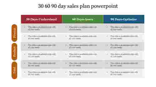 30%2060%2090%20day%20sales%20plan%20powerpoint%20with%20table%20model