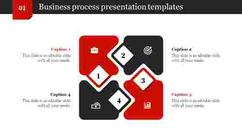 Editable business process presentation templates