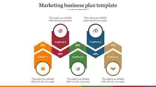 Best marketing business plan template