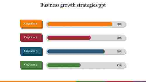 Creative business growth strategies ppt template
