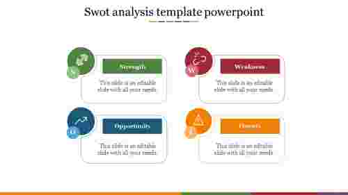Business swot analysis template powerpoint