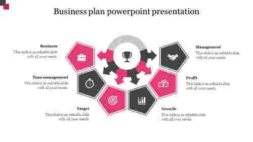 Best business plan powerpoint presentation