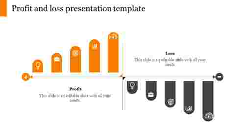 profit and loss presentation template