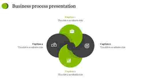 Editable Business process presentation