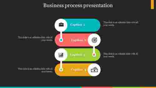 Business process presentation template