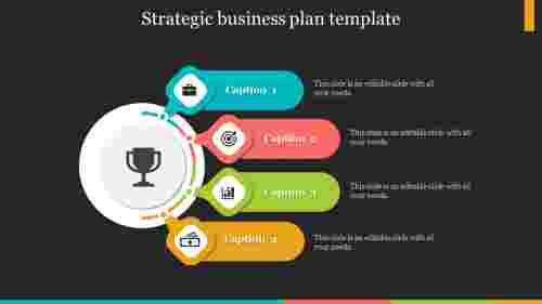 Creative strategic business plan template