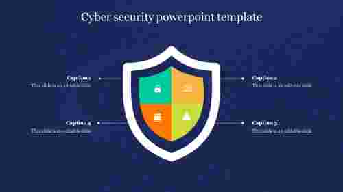 Editable cyber security powerpoint template