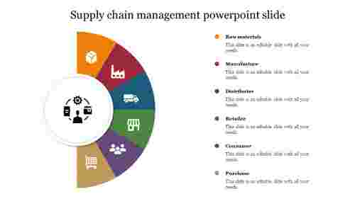 Innovative supply chain management powerpoint slide