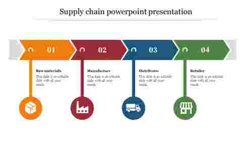 supply chain powerpoint presentation-4
