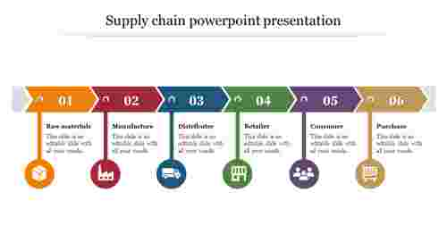 supply chain powerpoint presentation-6