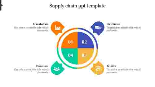 supply chain ppt template