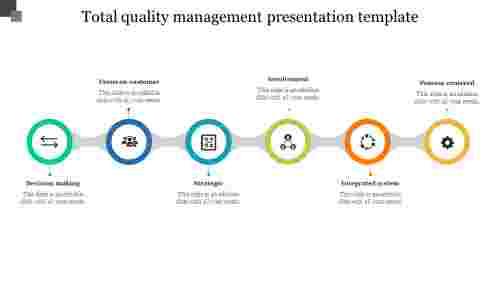 Editable total quality management presentation template