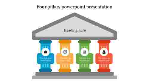 Four pillars powerpoint presentation design