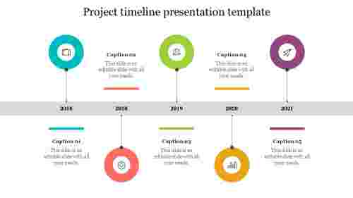 Project timeline presentation template design