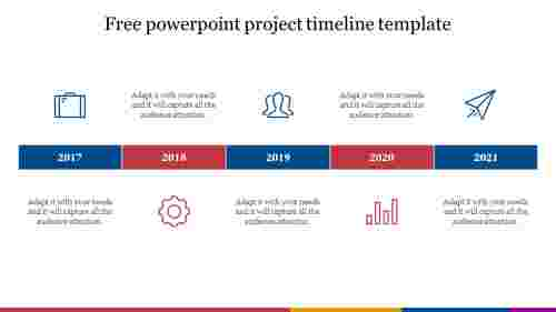 free powerpoint project timeline template slides