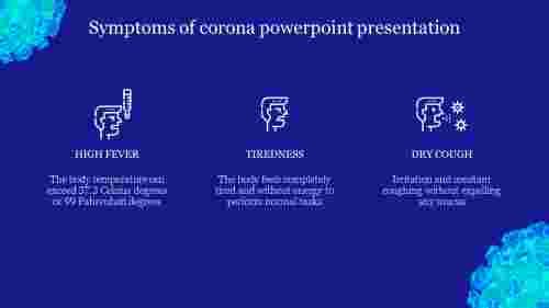 Symptomsofcoronapowerpointpresentation