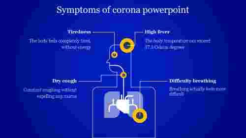 Symptomsofcoronapowerpointslide