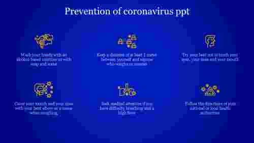 Preventionofcoronavirusppttemplate