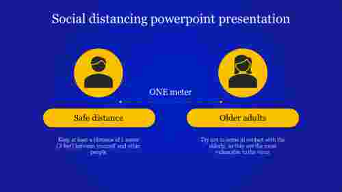 Social distancing powerpoint presentation slide