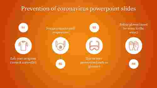 Prevention of coronavirus powerpoint slides with icons