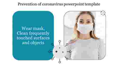 Prevention of coronavirus powerpoint template