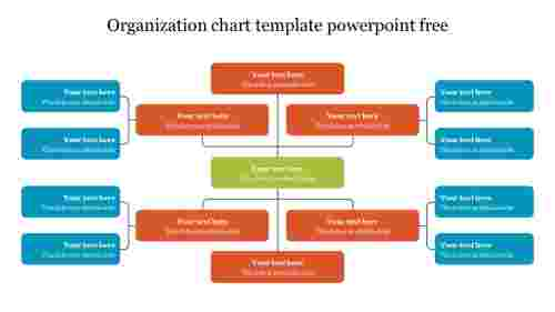 Organization chart template powerpoint free powerpoint