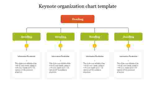 Keynote organization chart template design