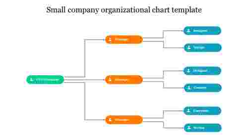 Small company organizational chart template slide