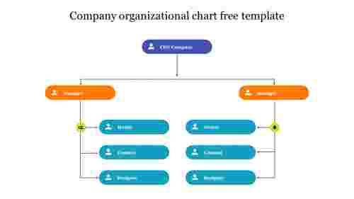 Creative company organizational chart free template