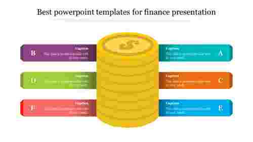 Best powerpoint templates for finance presentation