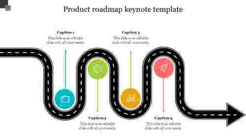 Best product roadmap keynote template