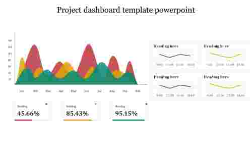 Editable project dashboard template powerpoint
