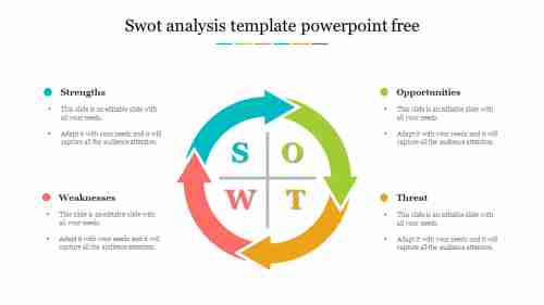 Swot analysis template powerpoint free slide